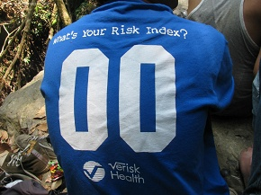 What is your risk index