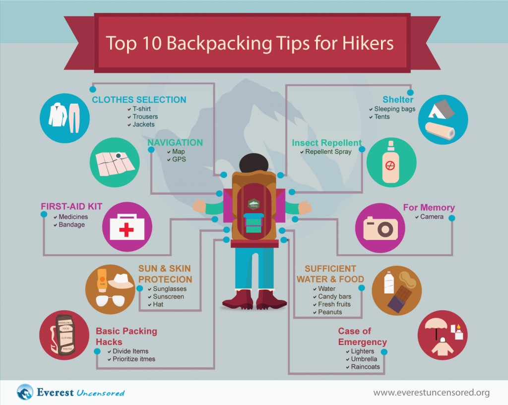 Top 10 Backpacking Tips for Hikers