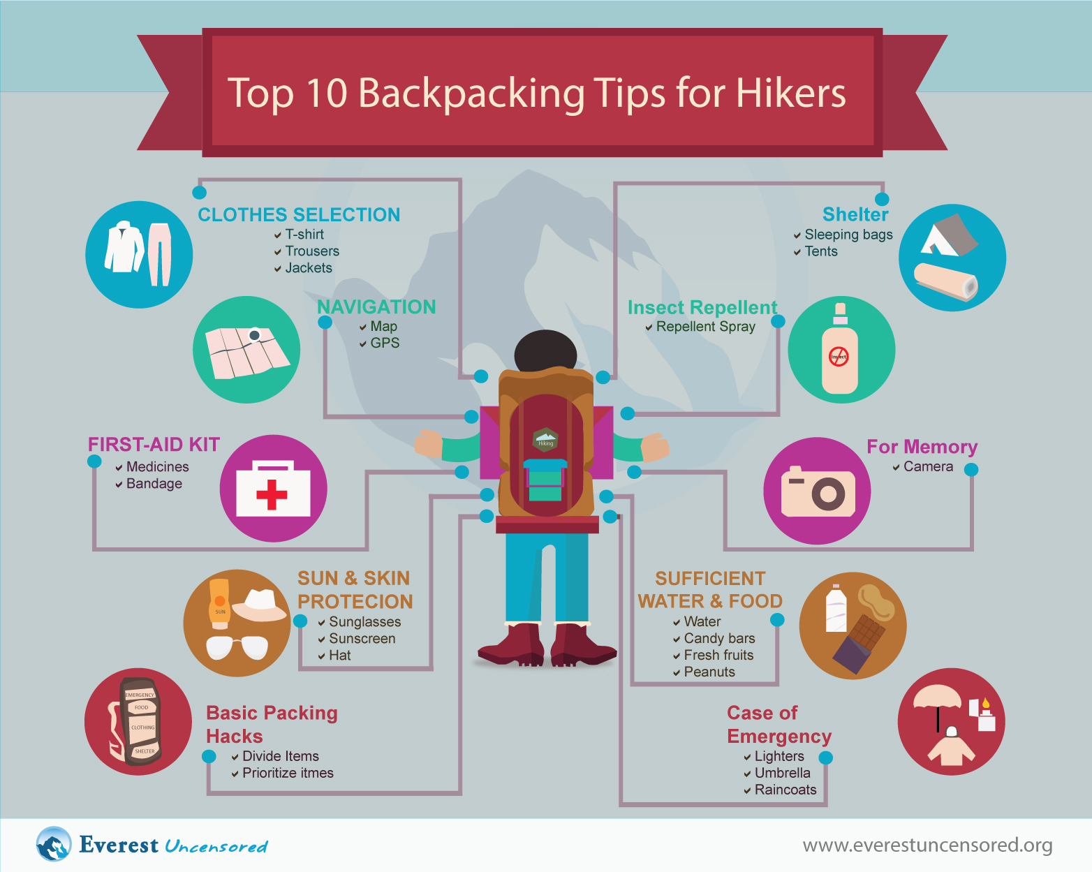 Top 10 Bagpacking Tips for Hikers